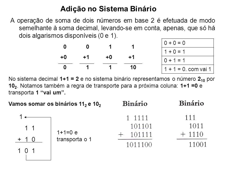 A operação de soma de dois números em base 2 é efetuada de modo semelhante à soma decimal, levando-se em conta, apenas, que só há dois algarismos disp