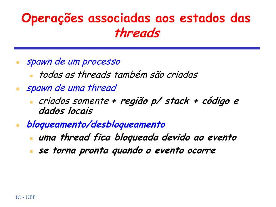 IC - UFF Operações associadas aos estados das threads spawn de um processo todas as threads também são criadas spawn de uma thread criados somente + região p/ stack + código e dados locais bloqueamento/desbloqueamento uma thread fica bloqueada devido ao evento se torna pronta quando o evento ocorre
