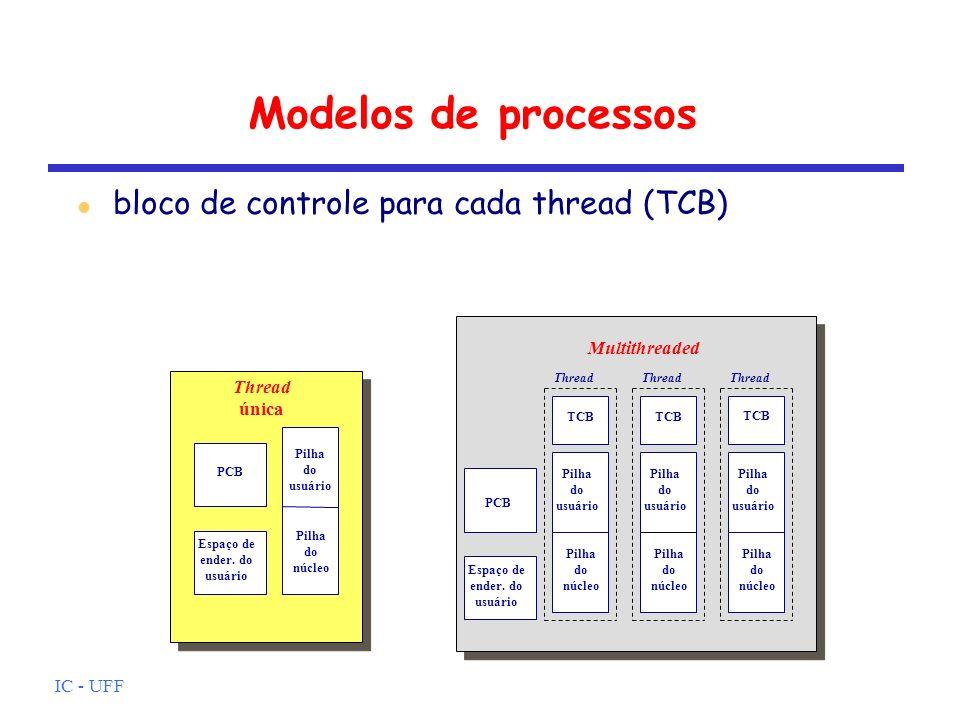 IC - UFF Benefícios de threads É mais rápido criar uma thread que um processo É mais rápido terminar uma thread que um processo É mais rápido chavear entre threads de um mesmo processo Threads podem se comunicar sem invocar o núcleo já que compartilham memória e arquivos no caso de comunicação entre processos, a intervenção do núcleo é necessária para proteção e sincronização