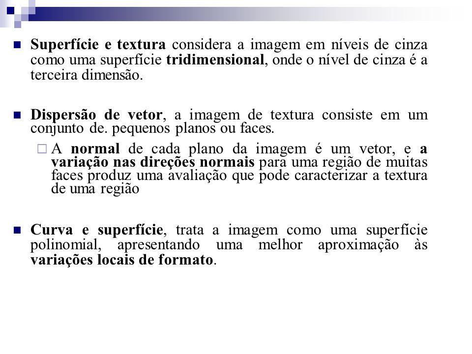 Superfície e textura considera a imagem em níveis de cinza como uma superfície tridimensional, onde o nível de cinza é a terceira dimensão. Dispersão