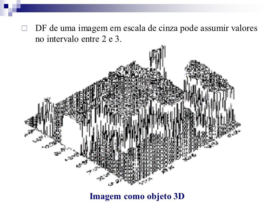 DF de uma imagem em escala de cinza pode assumir valores no intervalo entre 2 e 3. Imagem como objeto 3D