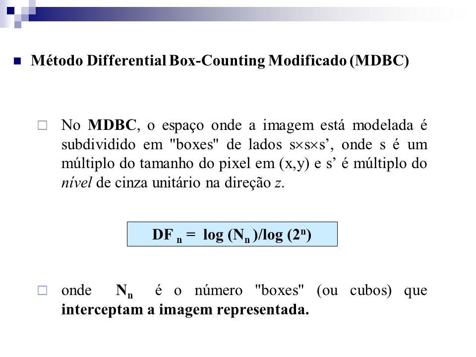 Método Differential Box-Counting Modificado (MDBC) No MDBC, o espaço onde a imagem está modelada é subdividido em
