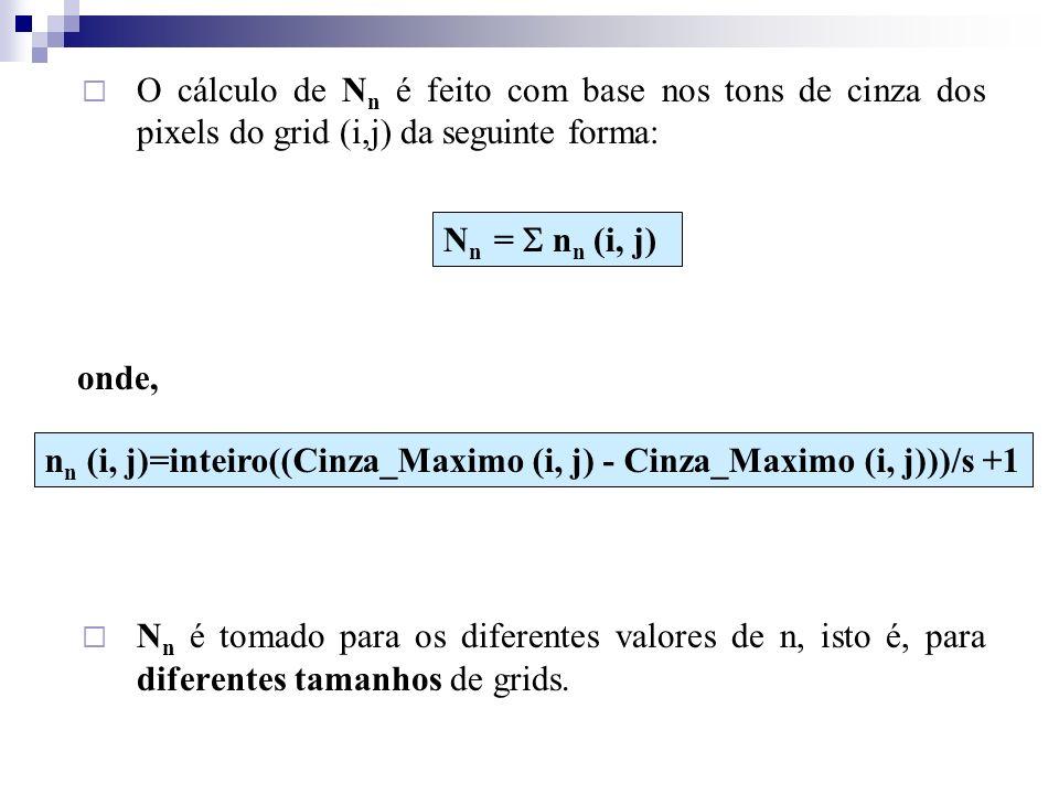 O cálculo de N n é feito com base nos tons de cinza dos pixels do grid (i,j) da seguinte forma: onde, N n é tomado para os diferentes valores de n, is