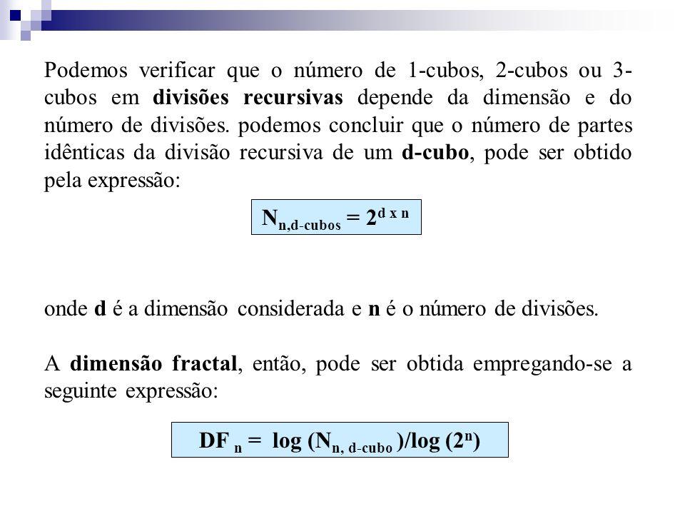 Podemos verificar que o número de 1-cubos, 2-cubos ou 3- cubos em divisões recursivas depende da dimensão e do número de divisões. podemos concluir qu
