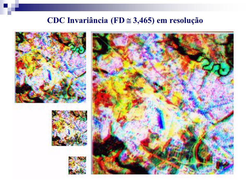 CDC Invariância (FD 3,465) em resolução