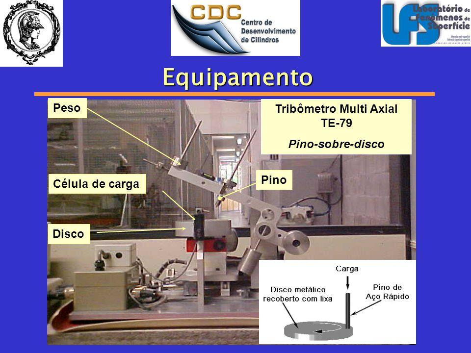 Tribômetro Multi Axial TE-79 Pino-sobre-disco Célula de carga Disco Peso Pino Equipamento