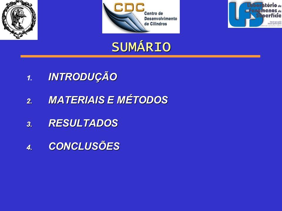 SUMÁRIO INTRODUÇÃO 1. INTRODUÇÃO 2. MATERIAIS E MÉTODOS 3. RESULTADOS 4. CONCLUSÕES
