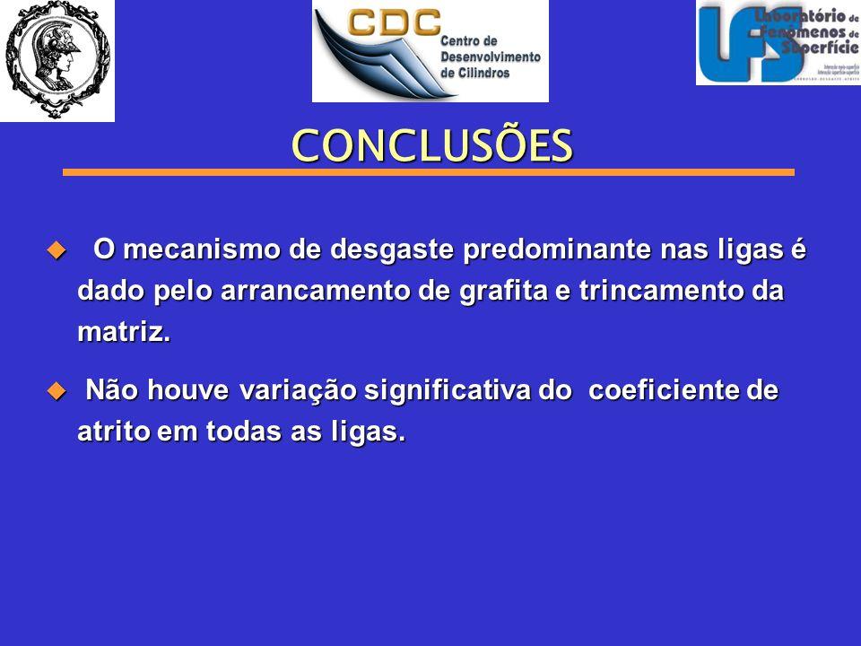 CONCLUSÕES O mecanismo de desgaste predominante nas ligas é dado pelo arrancamento de grafita e trincamento da matriz. O mecanismo de desgaste predomi