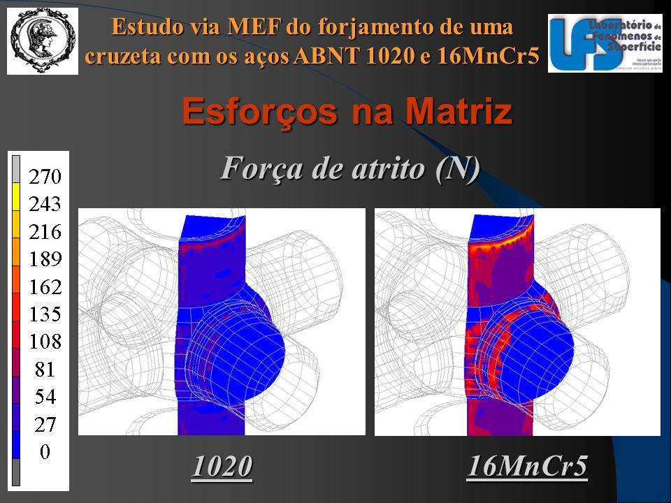 Estudo via MEF do forjamento de uma cruzeta com os aços ABNT 1020 e 16MnCr5 Esforços na Matriz 1020 16MnCr5 Força de atrito (N)