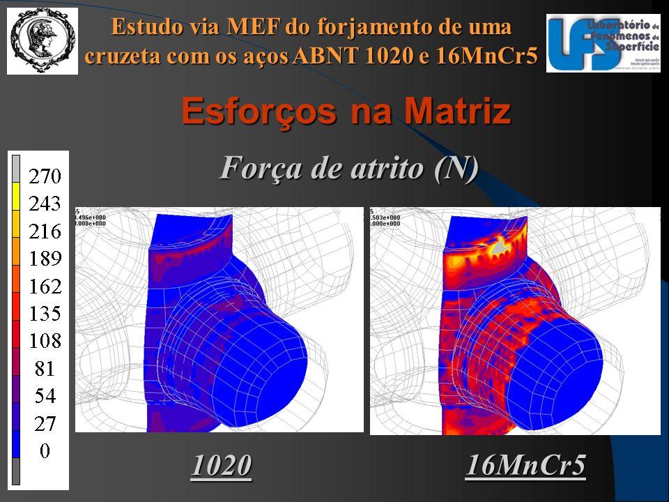 Estudo via MEF do forjamento de uma cruzeta com os aços ABNT 1020 e 16MnCr5 1020 16MnCr5 Força de atrito (N) Esforços na Matriz