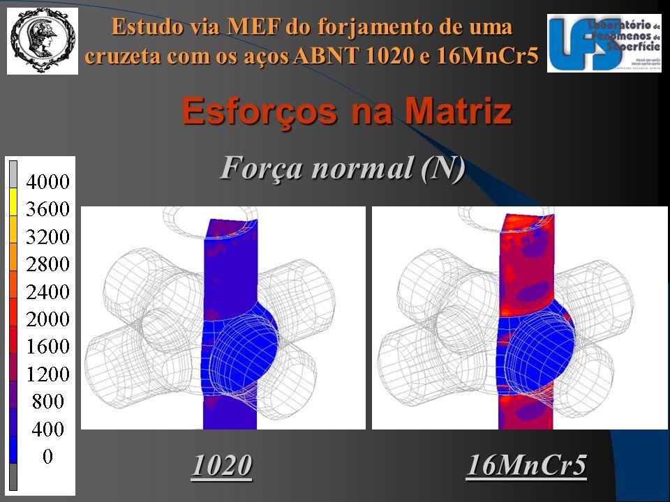 Estudo via MEF do forjamento de uma cruzeta com os aços ABNT 1020 e 16MnCr5 1020 16MnCr5 Força normal (N) Esforços na Matriz