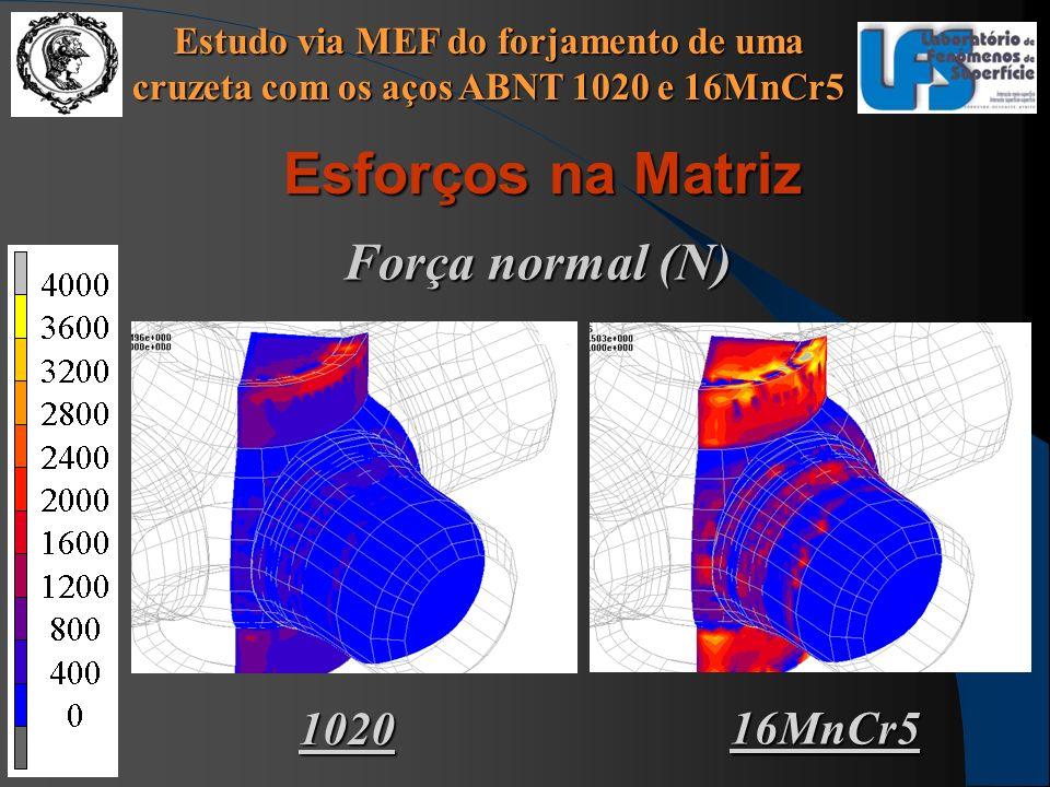Estudo via MEF do forjamento de uma cruzeta com os aços ABNT 1020 e 16MnCr5 1020 16MnCr5 Esforços na Matriz Força normal (N)
