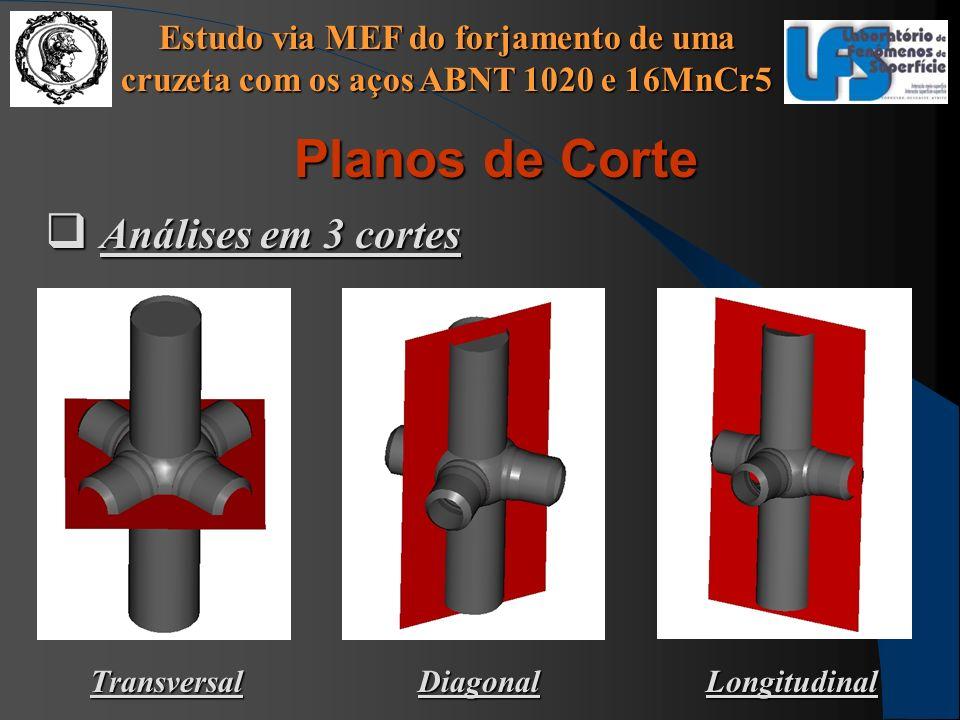 Estudo via MEF do forjamento de uma cruzeta com os aços ABNT 1020 e 16MnCr5 Análises em 3 cortes Análises em 3 cortes Planos de Corte TransversalDiago