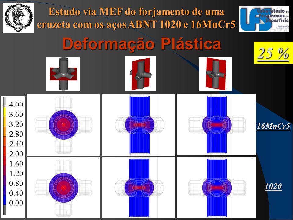 Estudo via MEF do forjamento de uma cruzeta com os aços ABNT 1020 e 16MnCr5 Deformação Plástica 16MnCr5 1020 25 %