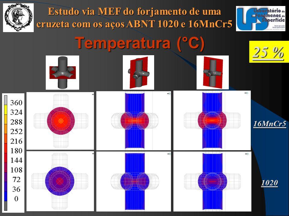 Estudo via MEF do forjamento de uma cruzeta com os aços ABNT 1020 e 16MnCr5 25 % Temperatura (°C) 16MnCr5 1020