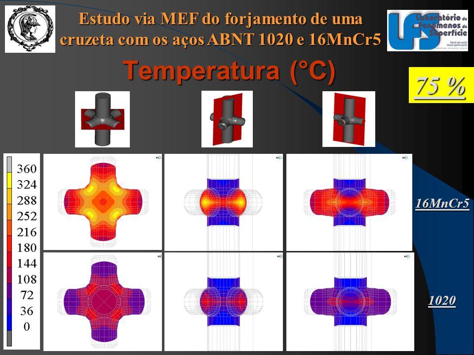 Estudo via MEF do forjamento de uma cruzeta com os aços ABNT 1020 e 16MnCr5 75 % Temperatura (°C) 16MnCr5 1020