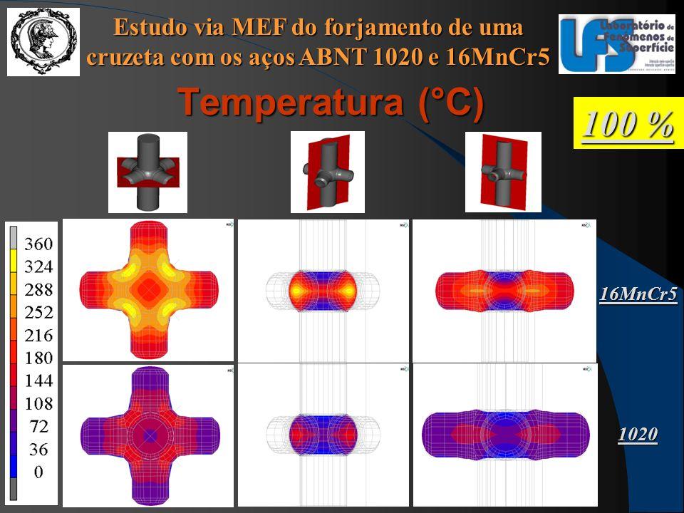 Estudo via MEF do forjamento de uma cruzeta com os aços ABNT 1020 e 16MnCr5 100 % Temperatura (°C) 16MnCr5 1020
