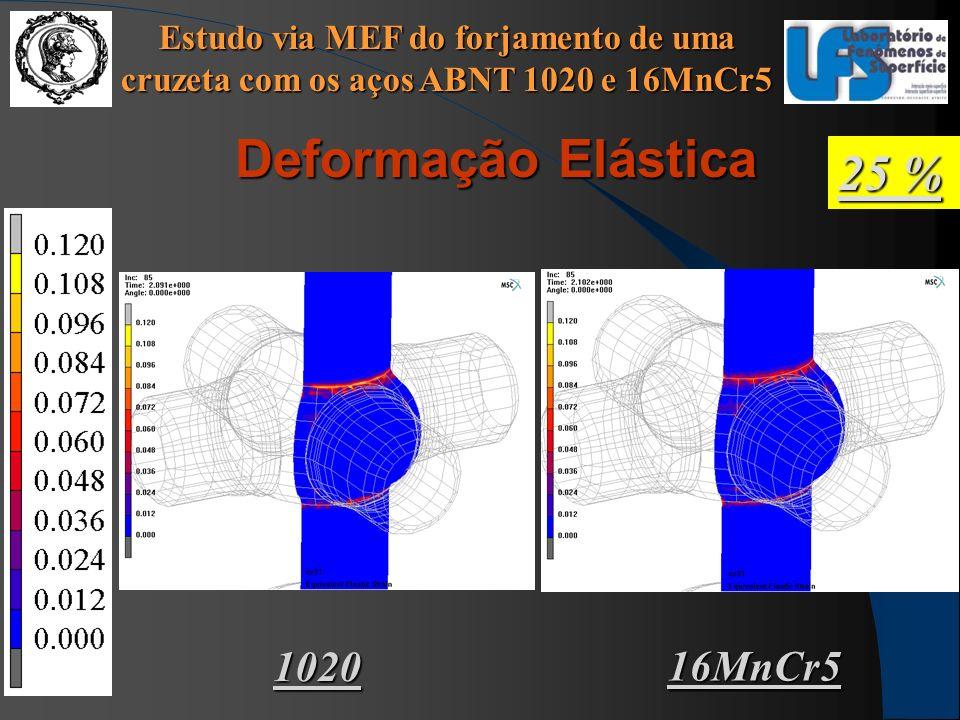 Estudo via MEF do forjamento de uma cruzeta com os aços ABNT 1020 e 16MnCr5 Deformação Elástica 1020 16MnCr5 25 %