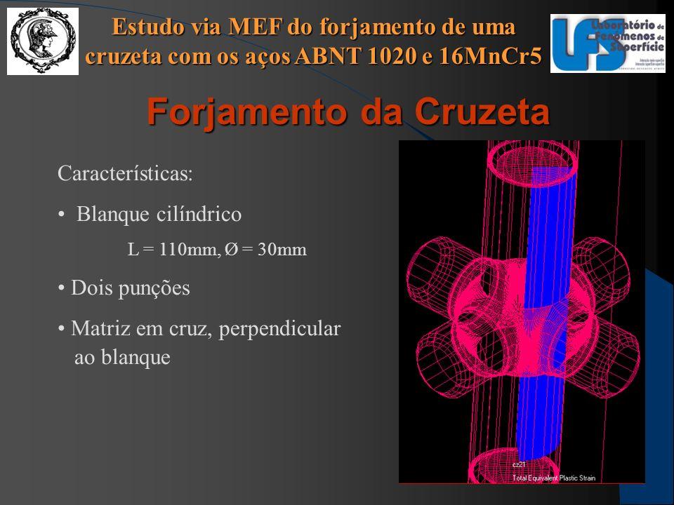 Estudo via MEF do forjamento de uma cruzeta com os aços ABNT 1020 e 16MnCr5 Forjamento da Cruzeta Características: Blanque cilíndrico L = 110mm, Ø = 3
