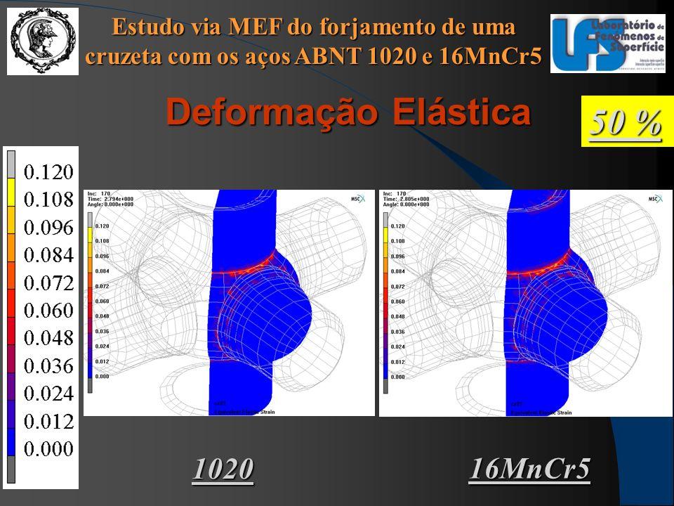 Estudo via MEF do forjamento de uma cruzeta com os aços ABNT 1020 e 16MnCr5 Deformação Elástica 1020 16MnCr5 50 %