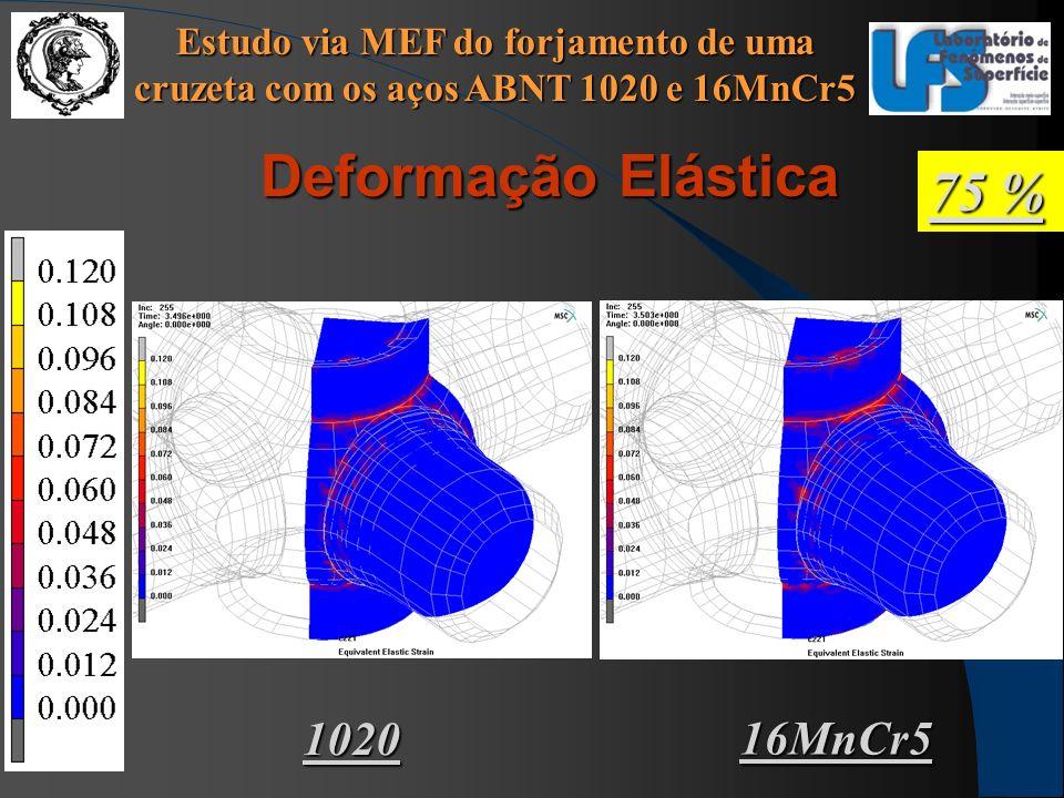 Estudo via MEF do forjamento de uma cruzeta com os aços ABNT 1020 e 16MnCr5 Deformação Elástica 1020 16MnCr5 75 %