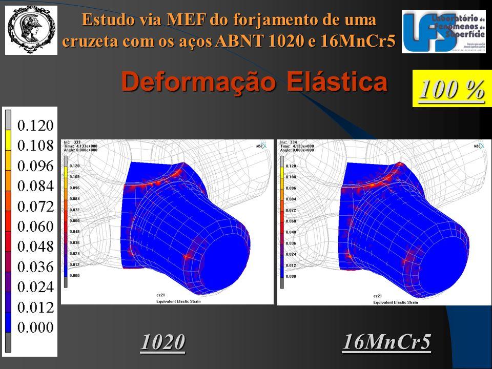 Estudo via MEF do forjamento de uma cruzeta com os aços ABNT 1020 e 16MnCr5 Deformação Elástica 1020 16MnCr5 100 %