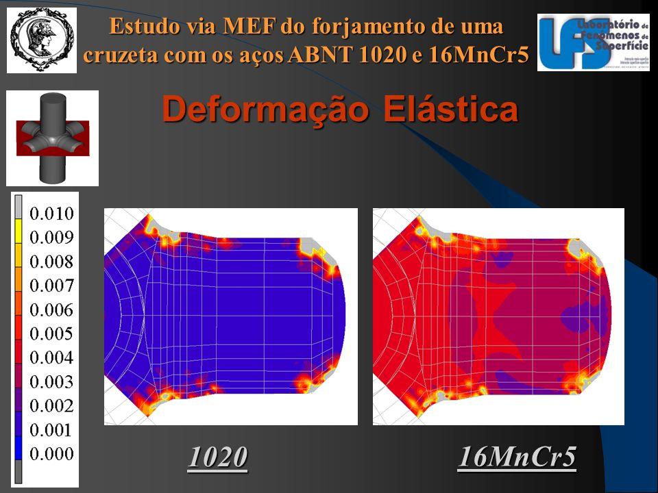 Estudo via MEF do forjamento de uma cruzeta com os aços ABNT 1020 e 16MnCr5 Deformação Elástica 1020 16MnCr5