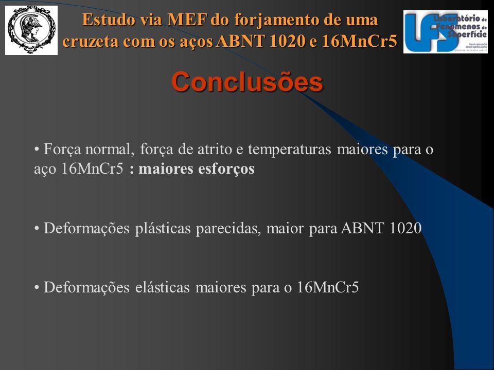 Estudo via MEF do forjamento de uma cruzeta com os aços ABNT 1020 e 16MnCr5 Força normal, força de atrito e temperaturas maiores para o aço 16MnCr5 :