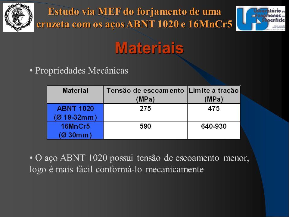 Estudo via MEF do forjamento de uma cruzeta com os aços ABNT 1020 e 16MnCr5 Materiais Propriedades Mecânicas O aço ABNT 1020 possui tensão de escoamen