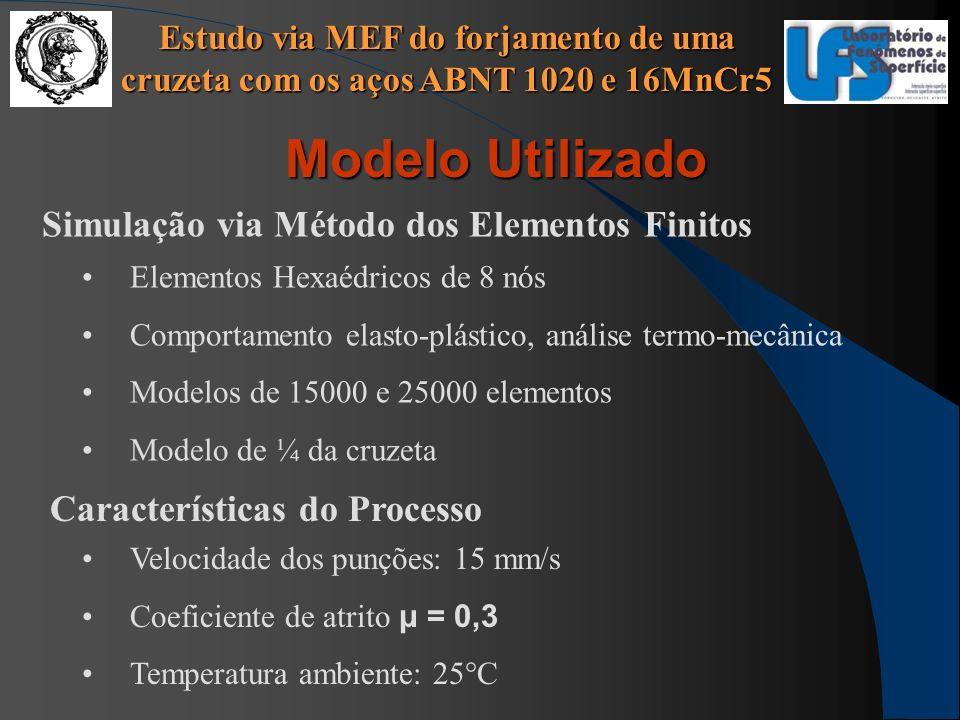 Estudo via MEF do forjamento de uma cruzeta com os aços ABNT 1020 e 16MnCr5 Modelo Utilizado Simulação via Método dos Elementos Finitos Elementos Hexa