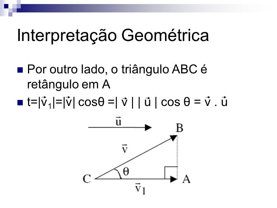 Interpretação Geométrica Por outro lado, o triângulo ABC é retângulo em A t=|v 1 |=|v| cosθ =| v | | u | cos θ = v. u