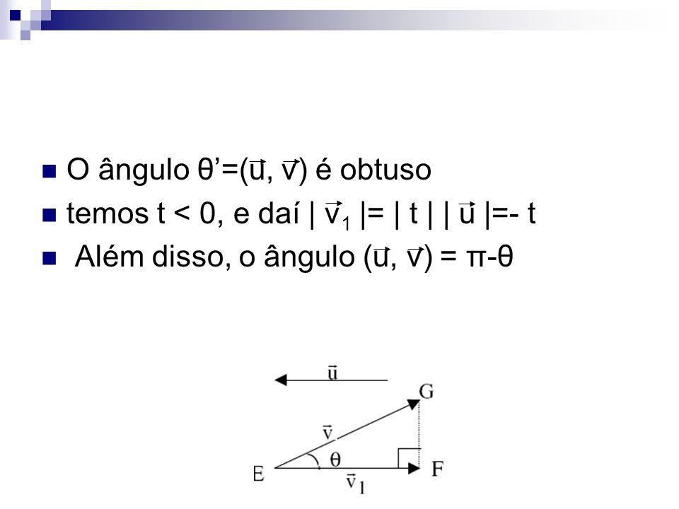 O ângulo θ=(u, v) é obtuso temos t < 0, e daí | v 1 |= | t | | u |=- t Além disso, o ângulo (u, v) = π-θ