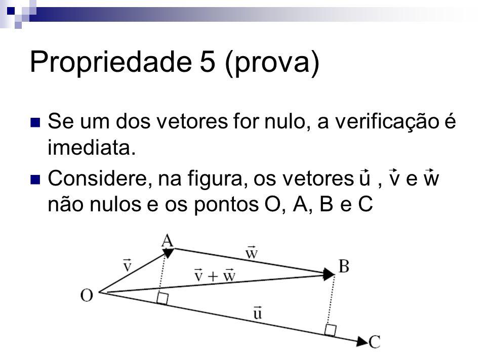 Propriedade 5 (prova) Se um dos vetores for nulo, a verificação é imediata. Considere, na figura, os vetores u, v e w não nulos e os pontos O, A, B e