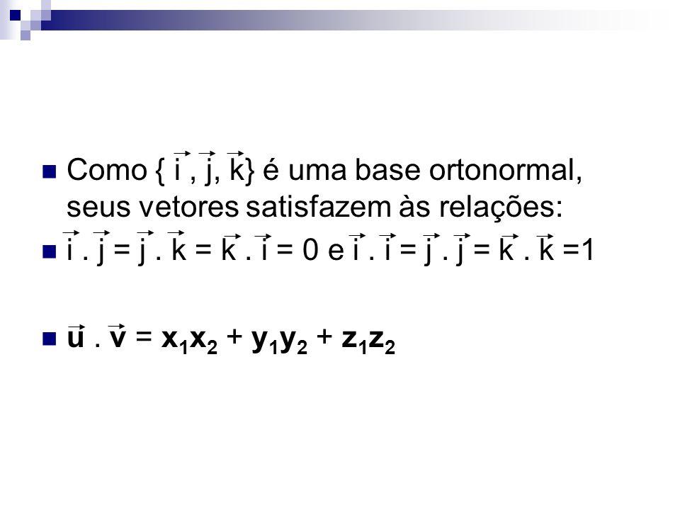 Como { i, j, k} é uma base ortonormal, seus vetores satisfazem às relações: i. j = j. k = k. i = 0 e i. i = j. j = k. k =1 u. v = x 1 x 2 + y 1 y 2 +