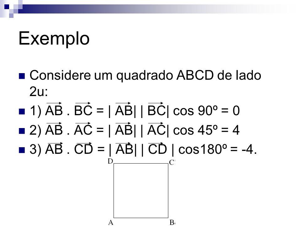 Exemplo Considere um quadrado ABCD de lado 2u: 1) AB. BC = | AB| | BC| cos 90º = 0 2) AB. AC = | AB| | AC| cos 45º = 4 3) AB. CD = | AB| | CD | cos180