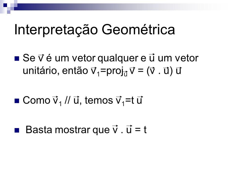 Interpretação Geométrica Se v é um vetor qualquer e u um vetor unitário, então v 1 =proj u v = (v. u) u Como v 1 // u, temos v 1 =t u Basta mostrar qu