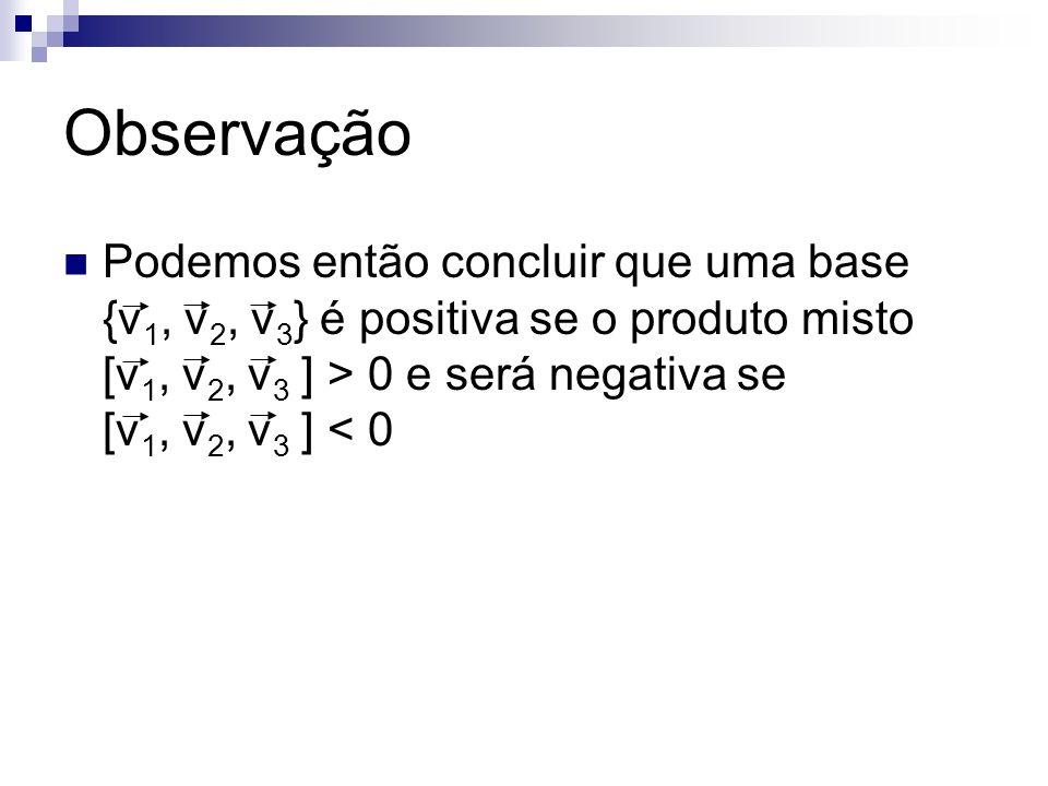Observação Podemos então concluir que uma base {v 1, v 2, v 3 } é positiva se o produto misto [v 1, v 2, v 3 ] > 0 e será negativa se [v 1, v 2, v 3 ]
