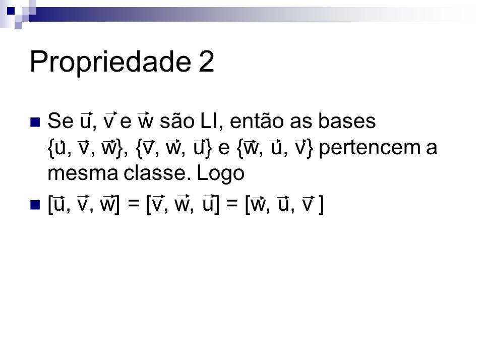 Propriedade 2 Se u, v e w são LI, então as bases {u, v, w}, {v, w, u} e {w, u, v} pertencem a mesma classe. Logo [u, v, w] = [v, w, u] = [w, u, v ]