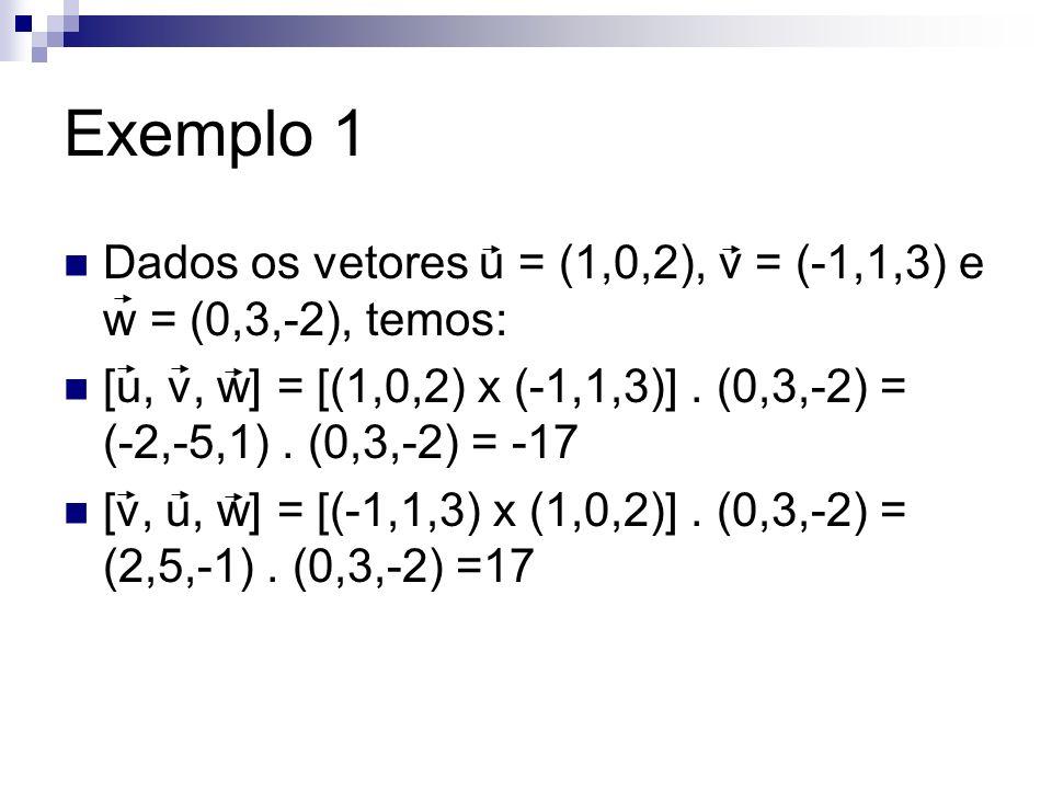 Exemplo 1 Dados os vetores u = (1,0,2), v = (-1,1,3) e w = (0,3,-2), temos: [u, v, w] = [(1,0,2) x (-1,1,3)]. (0,3,-2) = (-2,-5,1). (0,3,-2) = -17 [v,