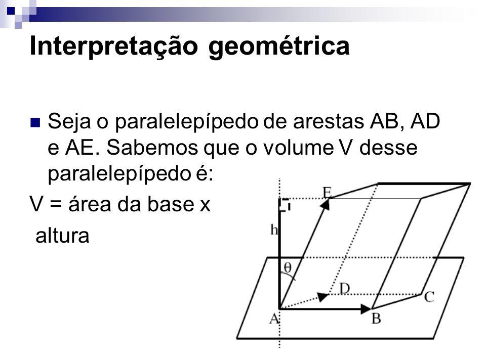 Interpretação geométrica Seja o paralelepípedo de arestas AB, AD e AE. Sabemos que o volume V desse paralelepípedo é: V = área da base x altura