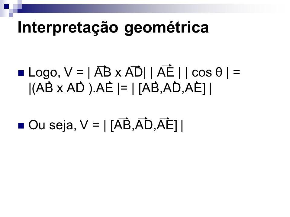 Logo, V = | AB x AD| | AE | | cos θ | = |(AB x AD ).AE |= | [AB,AD,AE] | Ou seja, V = | [AB,AD,AE] | Interpretação geométrica