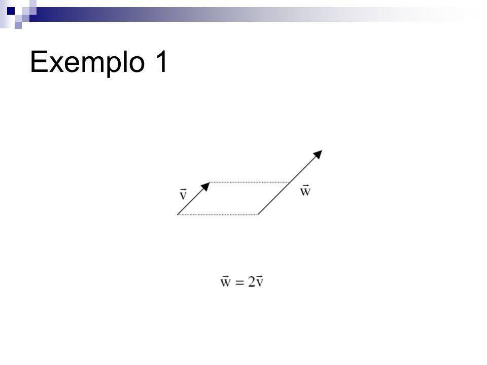 Exemplo 4 Observe que o vetor AC = AB + AD possui a mesma direção que a diagonal AC Se | AB| = | AD|, este paralelogramo será um losango