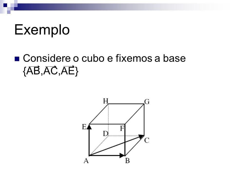 Exemplo Considere o cubo e fixemos a base {AB,AC,AE}
