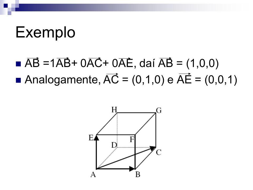 Exemplo AB =1AB+ 0AC+ 0AE, daí AB = (1,0,0) Analogamente, AC = (0,1,0) e AE = (0,0,1)