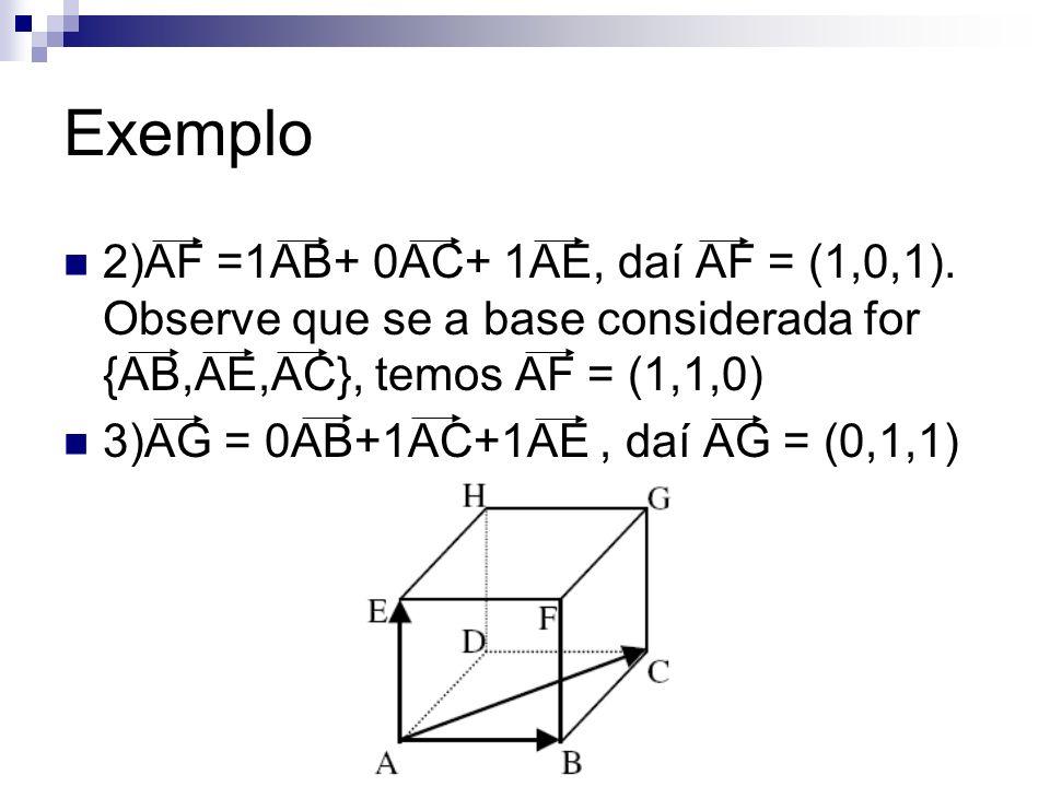 Exemplo 2)AF =1AB+ 0AC+ 1AE, daí AF = (1,0,1). Observe que se a base considerada for {AB,AE,AC}, temos AF = (1,1,0) 3)AG = 0AB+1AC+1AE, daí AG = (0,1,