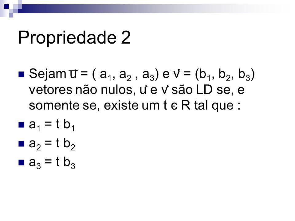 Propriedade 2 Sejam u = ( a 1, a 2, a 3 ) e v = (b 1, b 2, b 3 ) vetores não nulos, u e v são LD se, e somente se, existe um t є R tal que : a 1 = t b