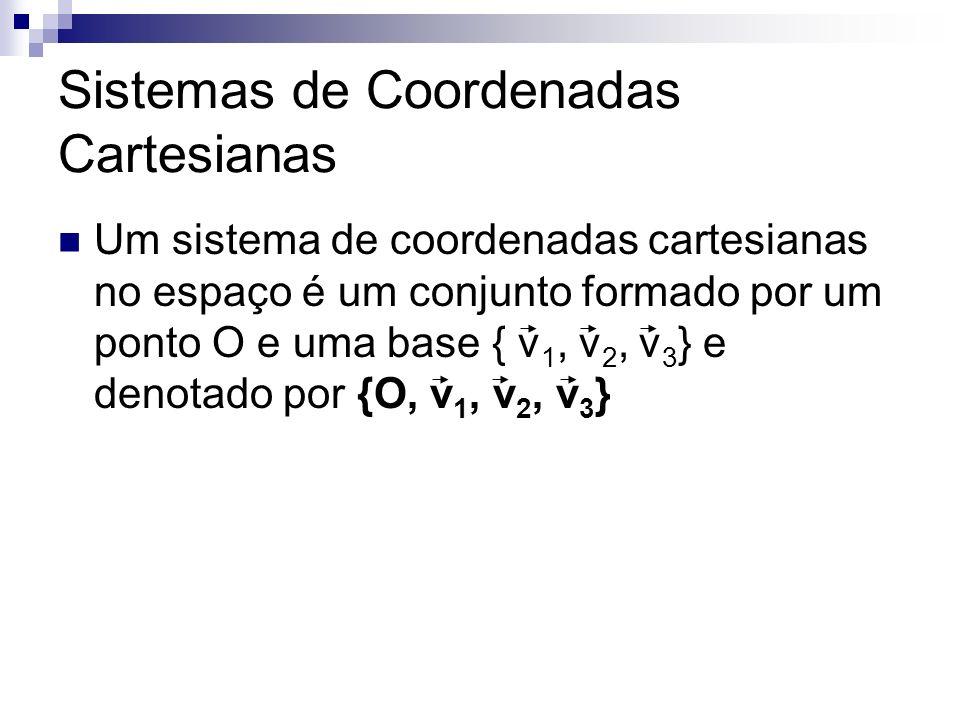 Sistemas de Coordenadas Cartesianas Um sistema de coordenadas cartesianas no espaço é um conjunto formado por um ponto O e uma base { v 1, v 2, v 3 }