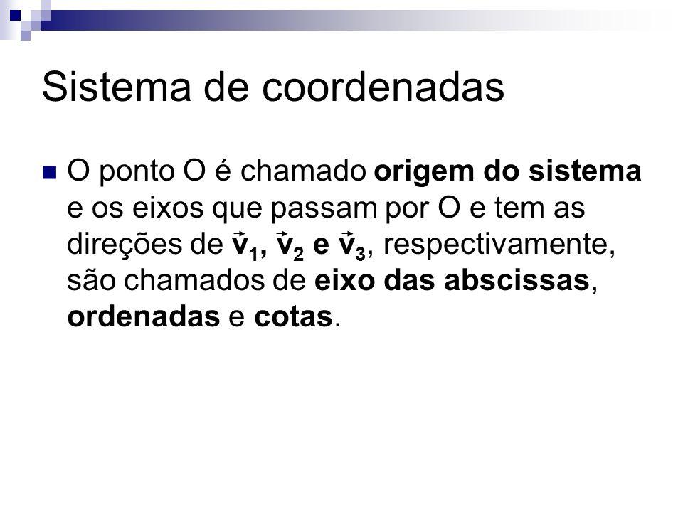 Sistema de coordenadas O ponto O é chamado origem do sistema e os eixos que passam por O e tem as direções de v 1, v 2 e v 3, respectivamente, são cha