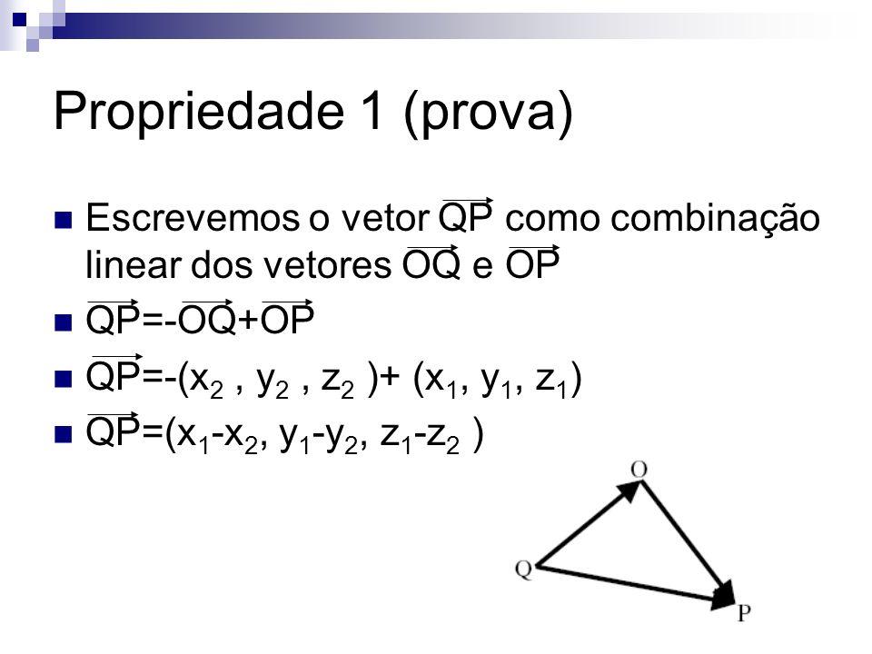 Propriedade 1 (prova) Escrevemos o vetor QP como combinação linear dos vetores OQ e OP QP=-OQ+OP QP=-(x 2, y 2, z 2 )+ (x 1, y 1, z 1 ) QP=(x 1 -x 2,