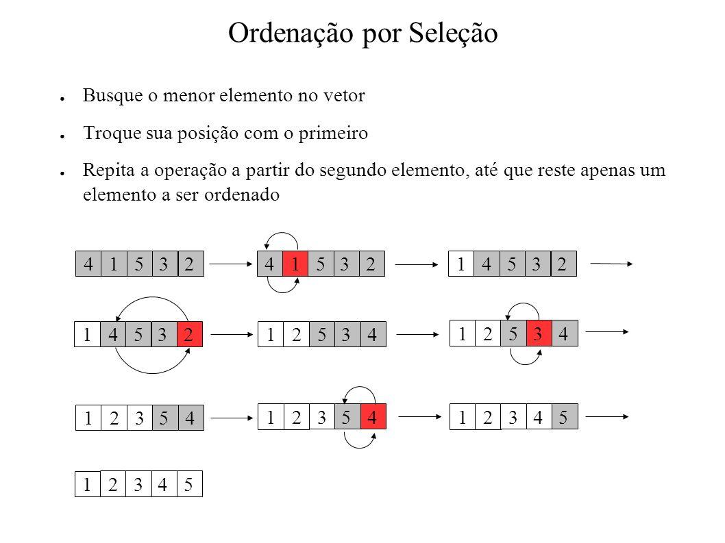 Busque o menor elemento no vetor Troque sua posição com o primeiro Repita a operação a partir do segundo elemento, até que reste apenas um elemento a ser ordenado Ordenação por Seleção 4153214532 41532 14532 12534 12534 1235412345 12354 12345